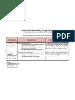 Grupo 6 - Distinguir enunciados gerais de específicos