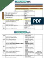 plano_estudo Gestão da qualidade e da produtividade.pdf