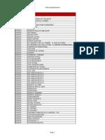 codes-postaux-des-quartiers-poste-fev-2011.xls