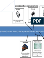 ob_de5f70_linea-del-tiempo-de-los-dispositivos-de-almacena.pptx