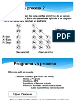 2_Administracion_procesos.pdf