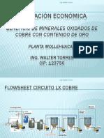 Evaluacion Economica Proyecto Mollehuacan.pdf