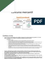 Proceso concurso mercantil_04 sep 14.pdf