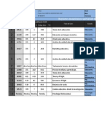 21-Sem-mayo-Reporte Estadistico-Educ-Aeronautica- PL-26052014.xls..xlsx