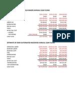 Fonderia Di Torino Excel