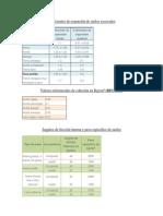 parametros geotecnicos importantes.docx