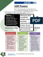 10310970_IGCDP_PROCESS.pdf