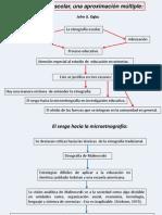ETNOGRAFIA ESCOLAR.pptx