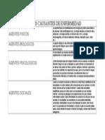 AGENTES CAUSANTES DE ENFERMEDAD.doc