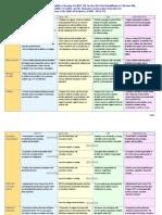 law comparison chart