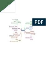 Antiarrítmicos.mmap.pdf