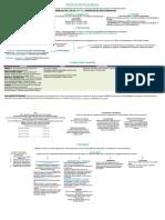 Resumen - HIPERTROFIA PROSTÁTICA BENIGNA.docx