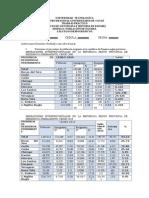 calculos demograficos Poblacional de panamá