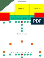 34 and 43 Base Defense - 27 Slides