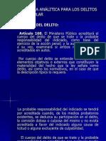 ESTRUCTURA_ANÁLITICA-DELITOS EN_PARTICULAR .ppt