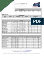 Belmont Varsity Stats 2005