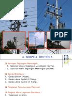6. Ppt. Sistem Distribusi