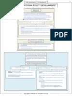 FinQuiz - Smart Summary, Study Session 12, Reading 29