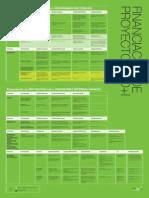 6-financiacion-proyectos.pdf