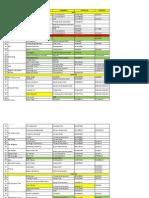 Media List(July 2014)