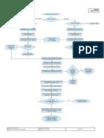 Fluxograma de Acidente do trabalho e trajeto - rev. 05.pdf