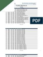 PLAN CIRCUITAL RIVERA.pdf