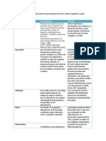 convertir pdf a word descargar programa gratis