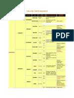 GEOLOGYCAL TIME.pdf
