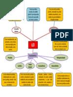 Mapa Mental Hermenêutica - LEI.ppt