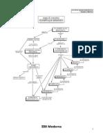 mapas033 Classificação Biológica.pdf