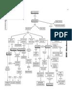 mapas060 Filo nematoda.pdf