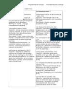 programme de franais year3-6