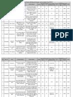 4th_Qtr_ Result2013-14_2.pdf
