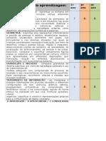 Direitos  aprendizagem 1º ciclo Mtm.doc