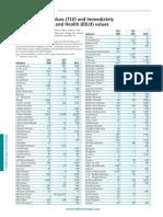 threshold-limit-values-(tlv).pdf
