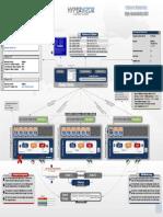 HyperViZor-Diags-HA-Blueprint-v1-2.pdf