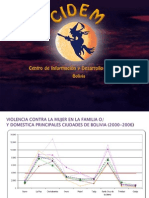 Datos de violencia contra las mujeres