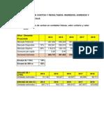 Estudio de costos.docx