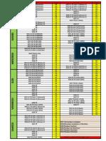les emplois de smp5 2014-2015.pdf