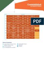 malla-contabilidad UCH.pdf