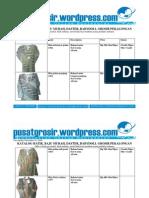 jual grosir Batik Pekalongan model terbaru 2009 katalog 16 desember