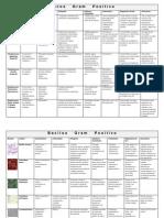 tabla de bacterias.docx