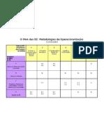 O MAA das BE - metodologias de operacionalização - conclusão