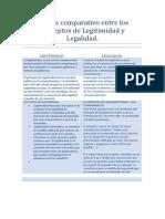 CONCEPTOS COMPARADOS LEGIT Y LEGALID.docx