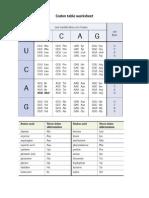 codon table worksheet