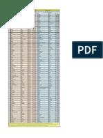 WORLD PORT RANKINGS 2011.pdf