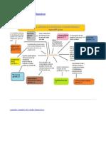 Caracteristicas de los estados financieros.docx