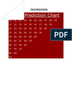 Teer Predictions
