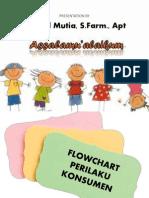 Flowchart Perilaku Konsumen