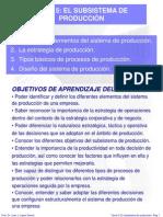 TEMA 5 EL SUBSISTEMA DE PRODUCCION.ppt